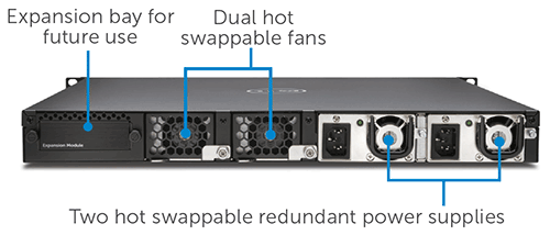 SonicWALL SuperMassive 9000 Series Back View