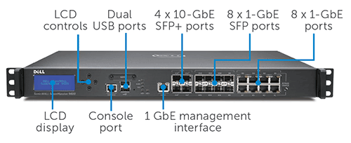 SonicWALL SuperMassive 9000 Series Front View