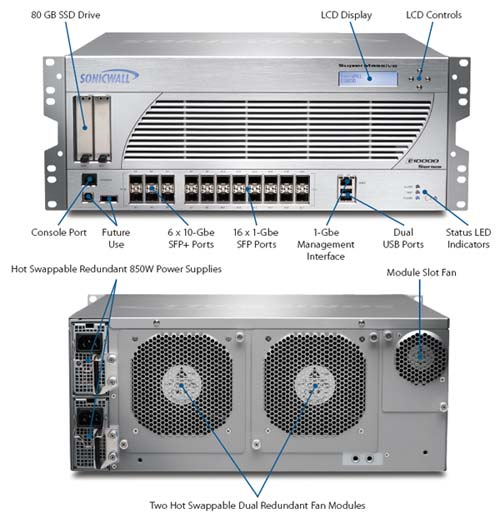 SonicWALL SuperMassive E10000 Series Appliance Views