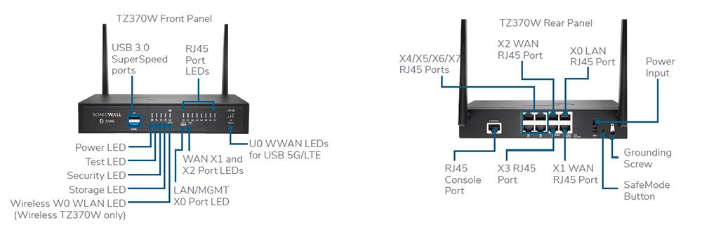 SonicWall TZ370 Series