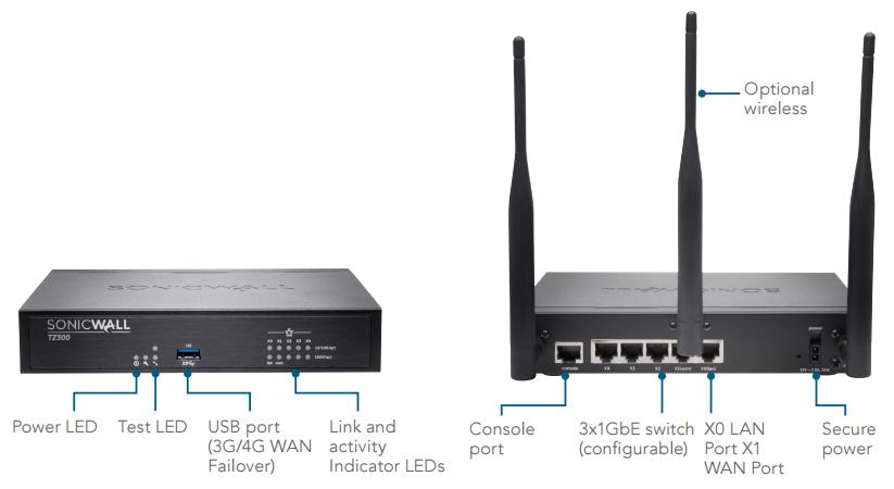 Sonicwall Tz300 Firewall Sonicguard Com