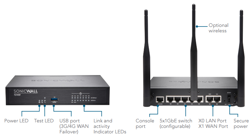 Sonicwall Tz400 Wireless Ac Firewall Sonicguard Com