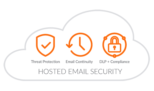 SonicWall Hosted Email Security | SonicGuard com