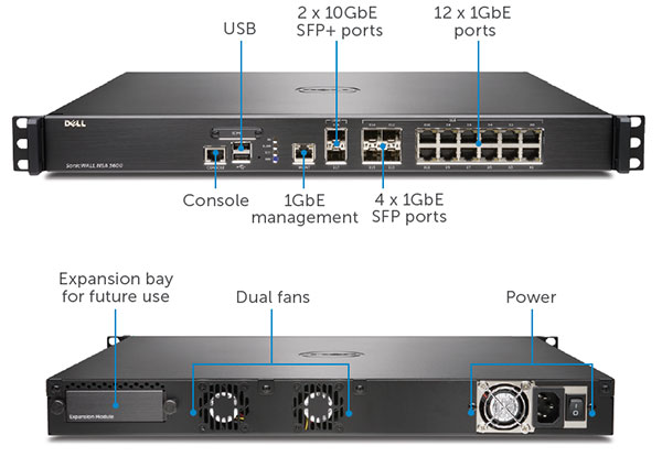 SonicWALL NSA 3600 Interfaces