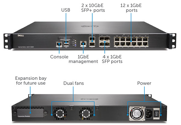 Dell SonicWALL NSA 4600 Interfaces