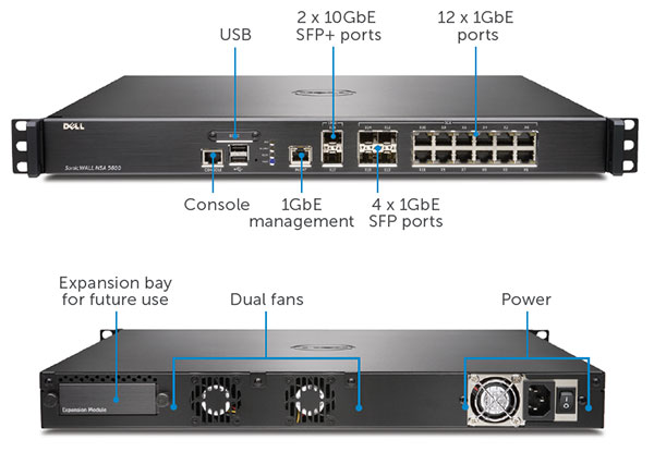 SonicWALL NSA 5600 Interfaces