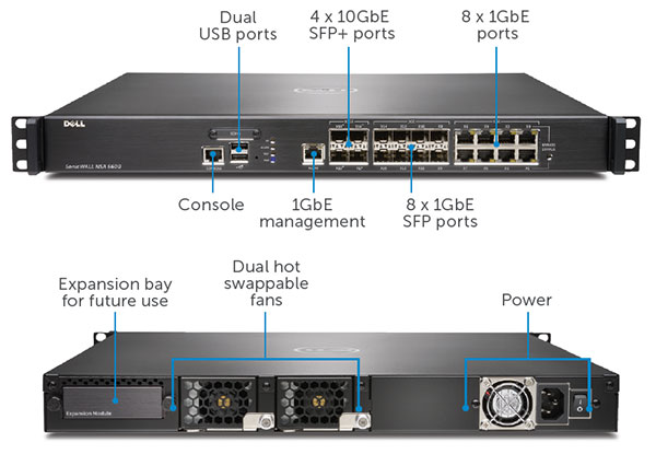Dell SonicWALL NSA 6600 Interfaces