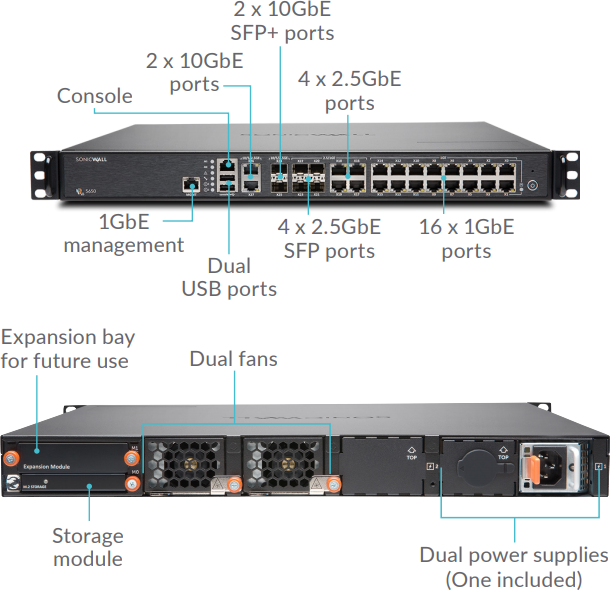 SonicWall NSA 5650 Interface
