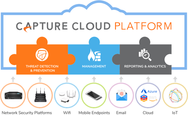 Capture Cloud Platform