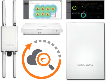 SonicWall Wireless Promotion